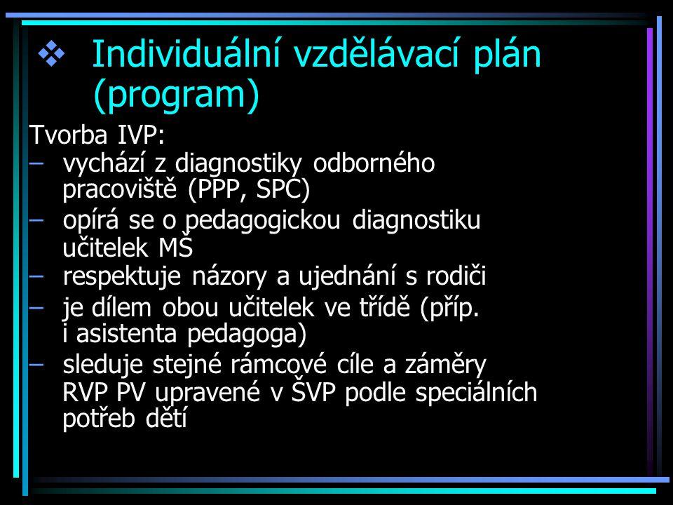  Individuální vzdělávací plán (program) Tvorba IVP: – vychází z diagnostiky odborného pracoviště (PPP, SPC) – opírá se o pedagogickou diagnostiku uči