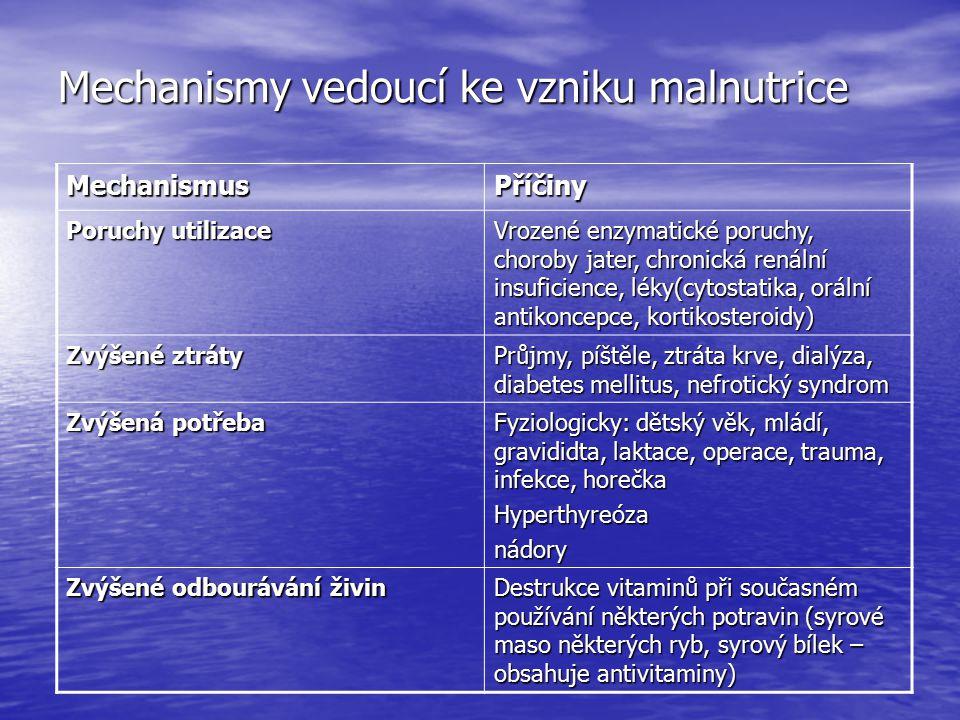 Mechanismy vedoucí ke vzniku malnutrice MechanismusPříčiny Poruchy utilizace Vrozené enzymatické poruchy, choroby jater, chronická renální insuficienc