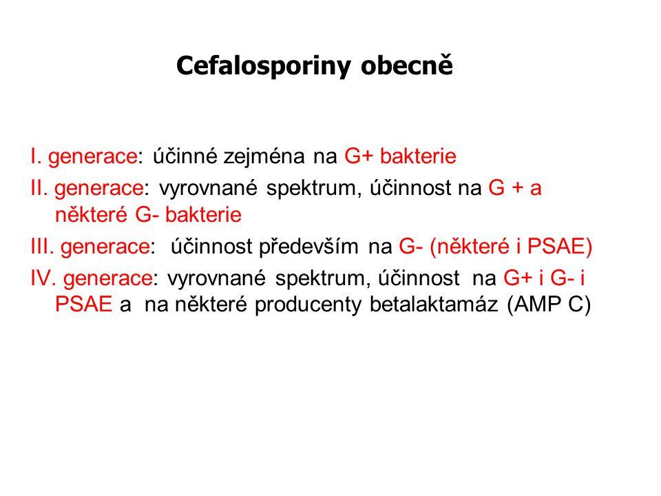 Cefalosporiny obecně I. generace: účinné zejména na G+ bakterie II. generace: vyrovnané spektrum, účinnost na G + a některé G- bakterie III. generace: