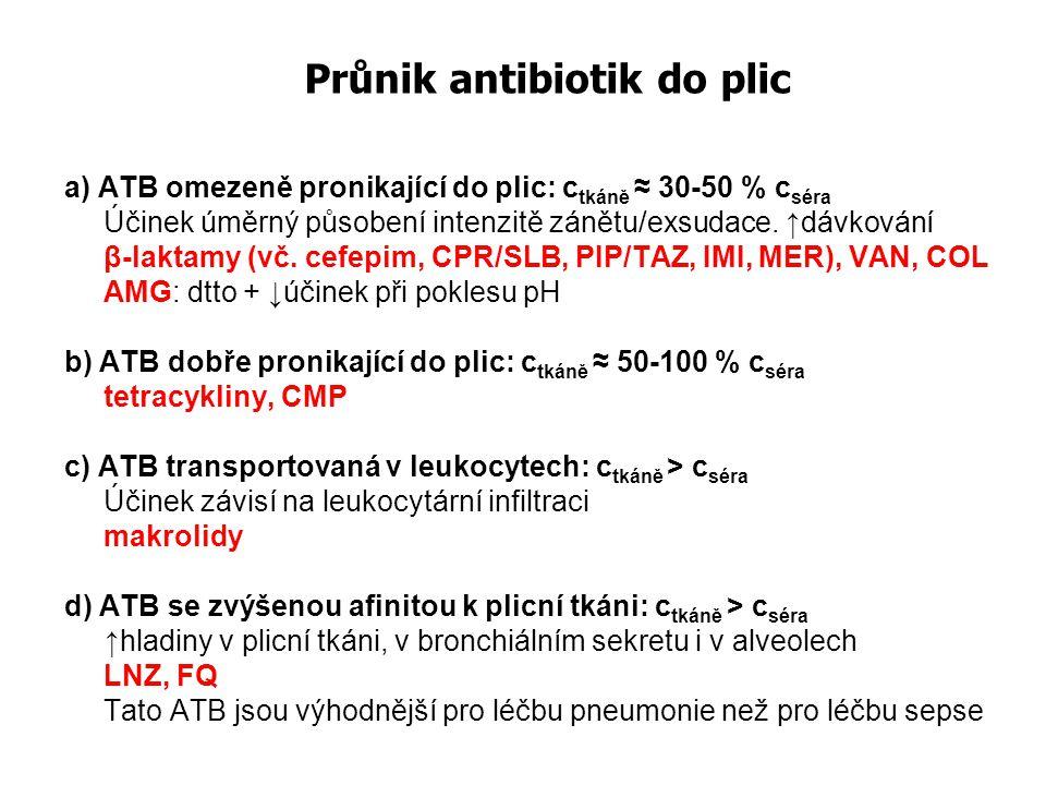Průnik antibiotik do plic a) ATB omezeně pronikající do plic: c tkáně ≈ 30-50 % c séra Účinek úměrný působení intenzitě zánětu/exsudace. ↑dávkování β-