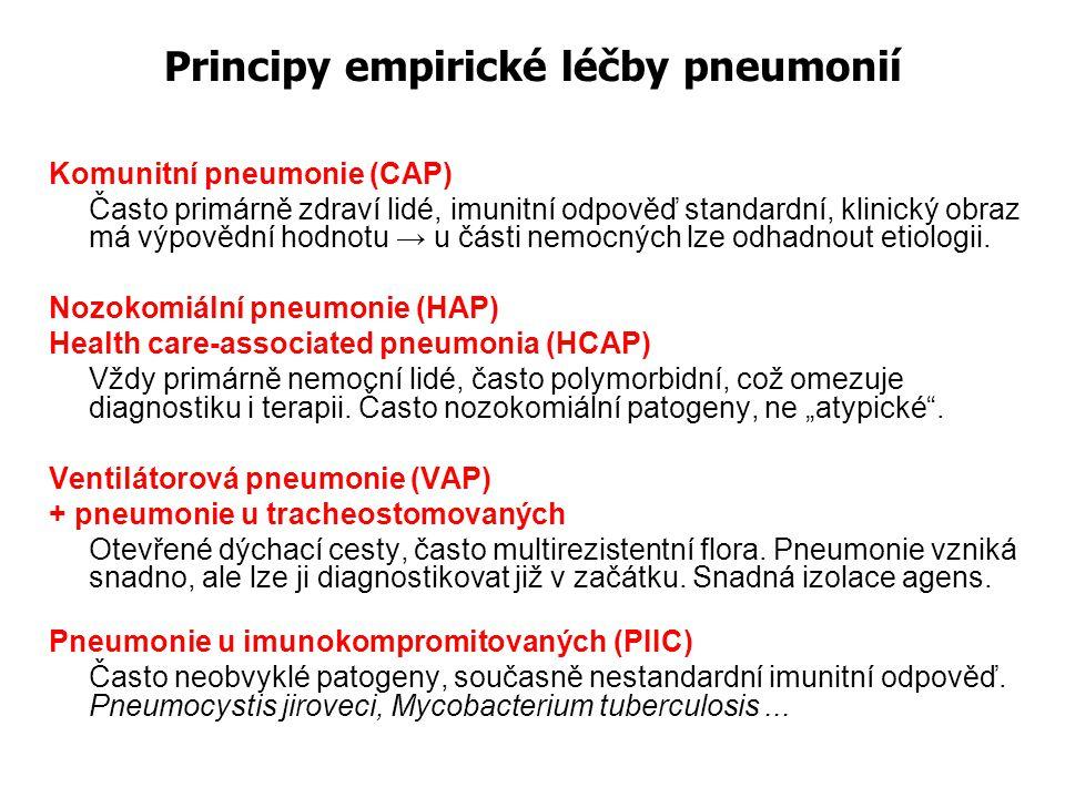 Principy empirické léčby pneumonií Komunitní pneumonie (CAP) Často primárně zdraví lidé, imunitní odpověď standardní, klinický obraz má výpovědní hodn