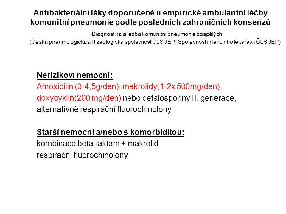 Antibakteriální léky doporučené u empirické ambulantní léčby komunitní pneumonie podle posledních zahraničních konsenzů Diagnostika a léčba komunitní