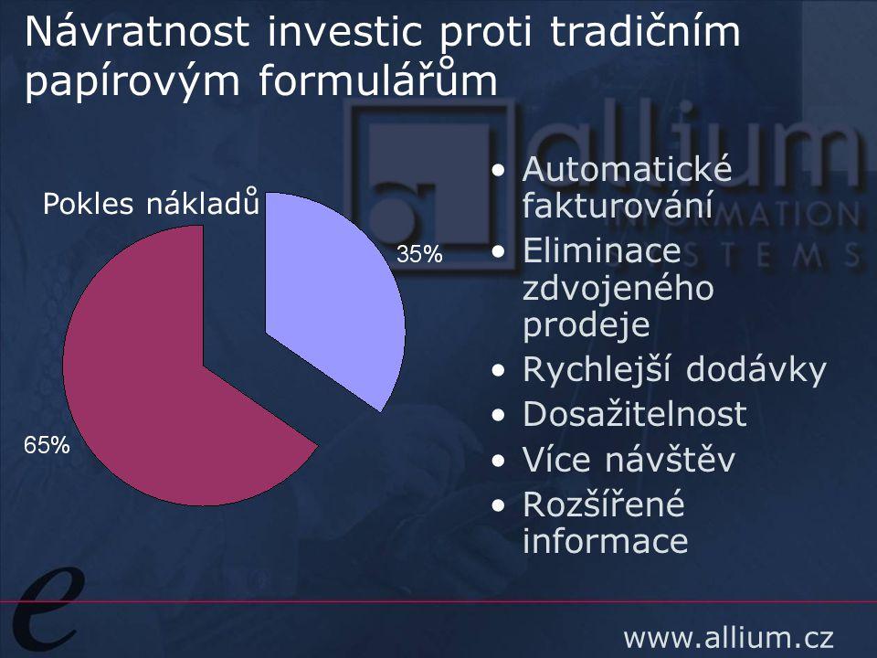 www.allium.cz Návratnost investic proti tradičním papírovým formulářům Automatické fakturování Eliminace zdvojeného prodeje Rychlejší dodávky Dosažite