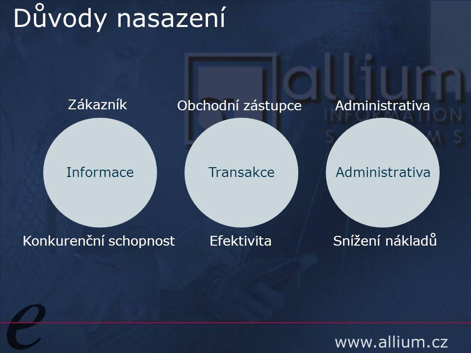 Důvody nasazení AdministrativaTransakceInformace Zákazník Obchodní zástupceAdministrativa Konkurenční schopnostEfektivitaSnížení nákladů