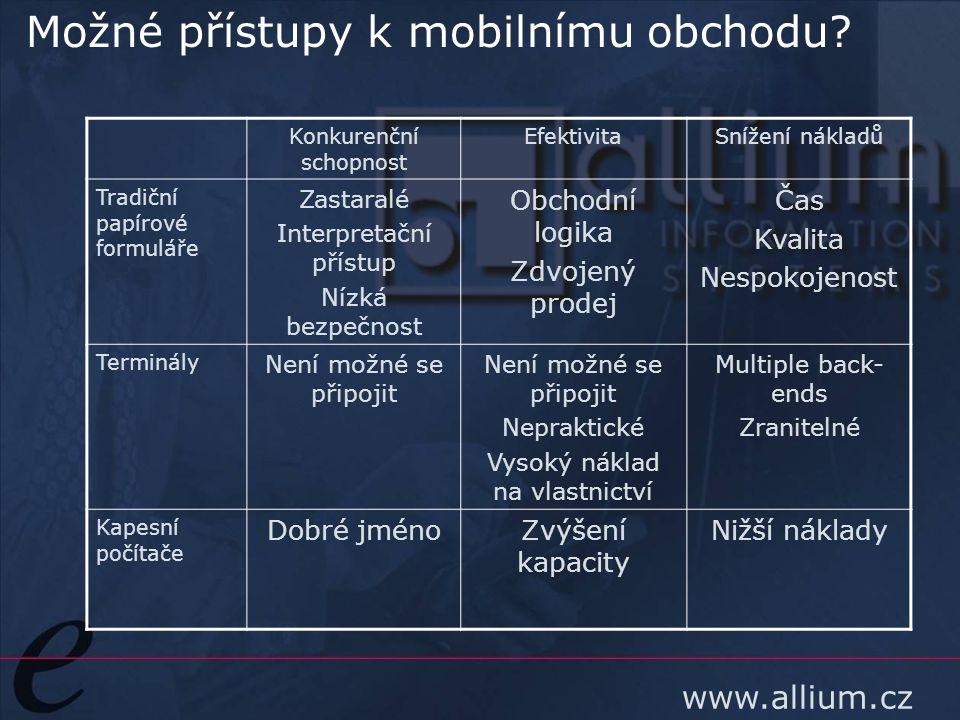 www.allium.cz Možné přístupy k mobilnímu obchodu? Konkurenční schopnost EfektivitaSnížení nákladů Tradiční papírové formuláře Zastaralé Interpretační