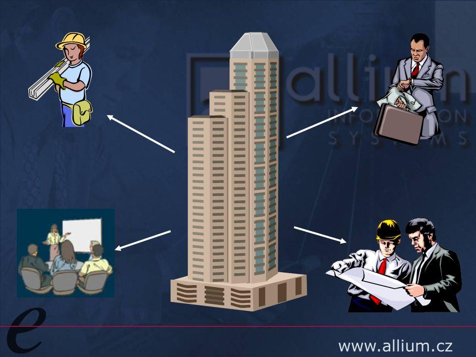 www.allium.cz