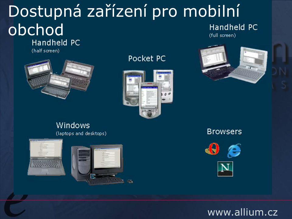 Dostupná zařízení pro mobilní obchod