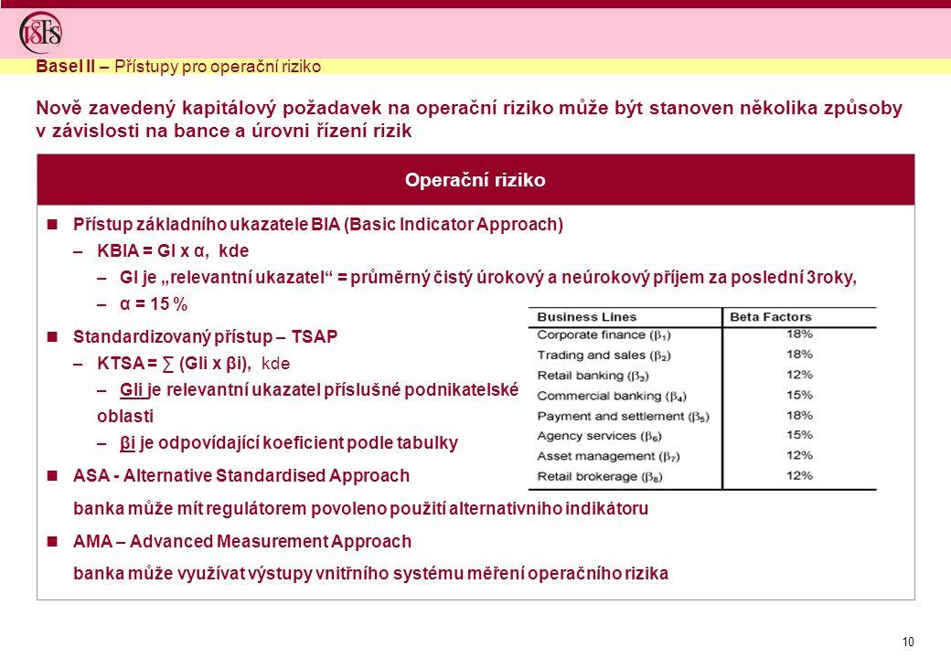 """10 Operační riziko Přístup základního ukazatele BIA (Basic Indicator Approach) –KBIA = GI x α, kde –GI je """"relevantní ukazatel"""" = průměrný čistý úroko"""