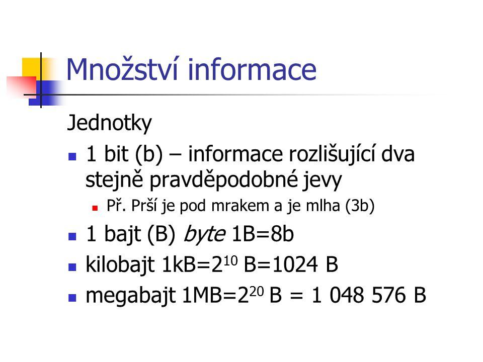 Množství informace Jednotky 1 bit (b) – informace rozlišující dva stejně pravděpodobné jevy Př. Prší je pod mrakem a je mlha (3b) 1 bajt (B) byte 1B=8