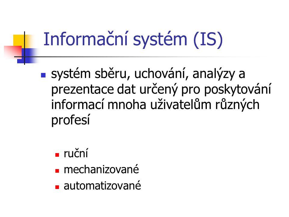 Informační systém (IS) systém sběru, uchování, analýzy a prezentace dat určený pro poskytování informací mnoha uživatelům různých profesí ruční mechan