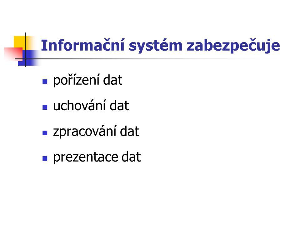 Informační systém zabezpečuje pořízení dat uchování dat zpracování dat prezentace dat