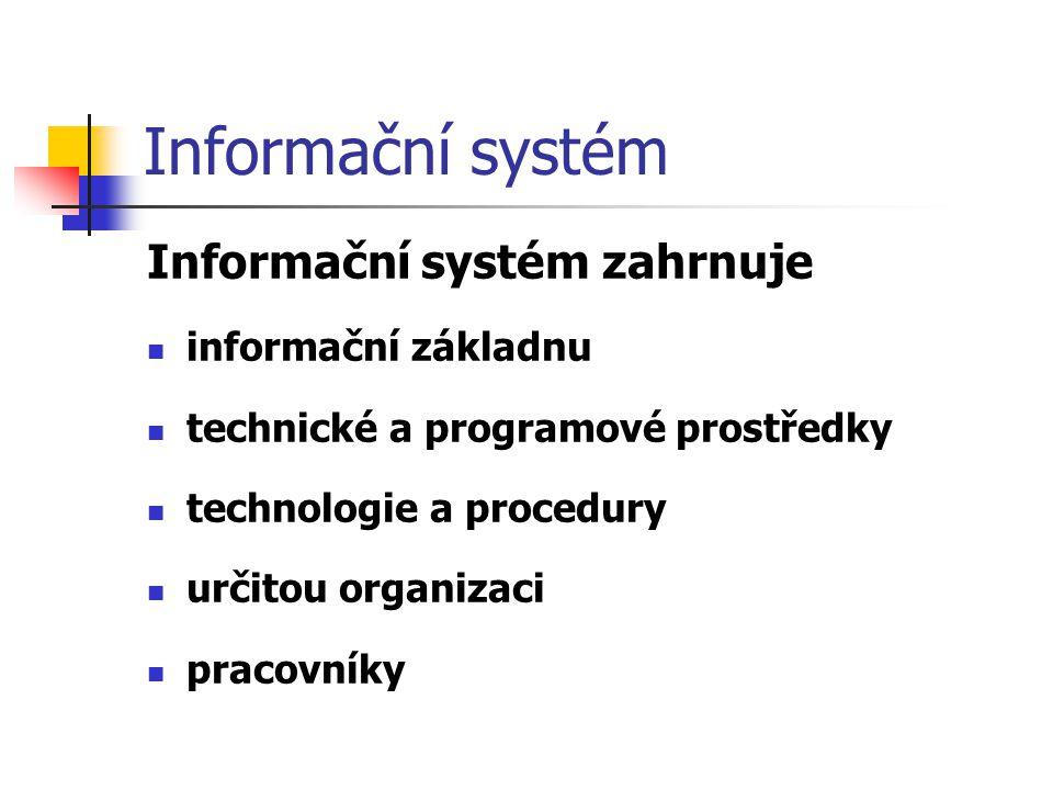 Informační systém Informační systém zahrnuje informační základnu technické a programové prostředky technologie a procedury určitou organizaci pracovní
