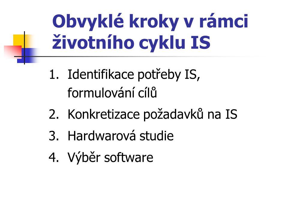Obvyklé kroky v rámci životního cyklu IS 1. Identifikace potřeby IS, formulování cílů 2. Konkretizace požadavků na IS 3. Hardwarová studie 4. Výběr so