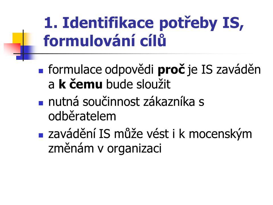 1. Identifikace potřeby IS, formulování cílů formulace odpovědi proč je IS zaváděn a k čemu bude sloužit nutná součinnost zákazníka s odběratelem zavá