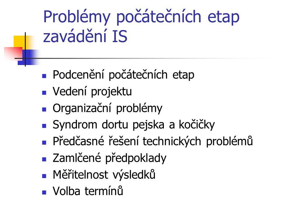 Problémy počátečních etap zavádění IS Podcenění počátečních etap Vedení projektu Organizační problémy Syndrom dortu pejska a kočičky Předčasné řešení