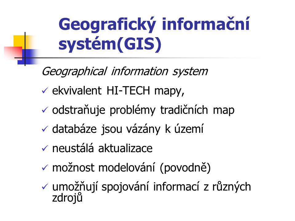 Geografický informační systém(GIS) Geographical information system ekvivalent HI-TECH mapy, odstraňuje problémy tradičních map databáze jsou vázány k