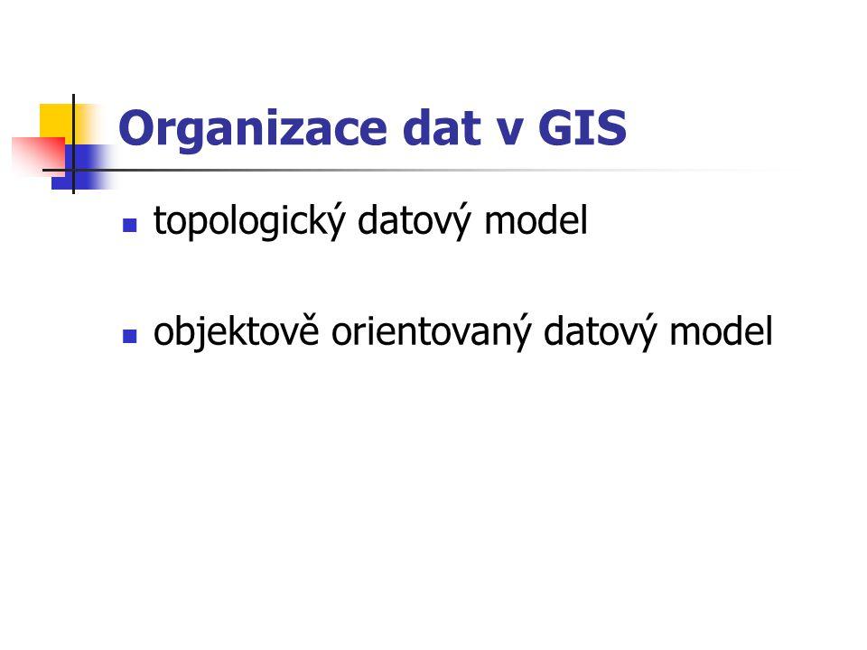 Organizace dat v GIS topologický datový model objektově orientovaný datový model