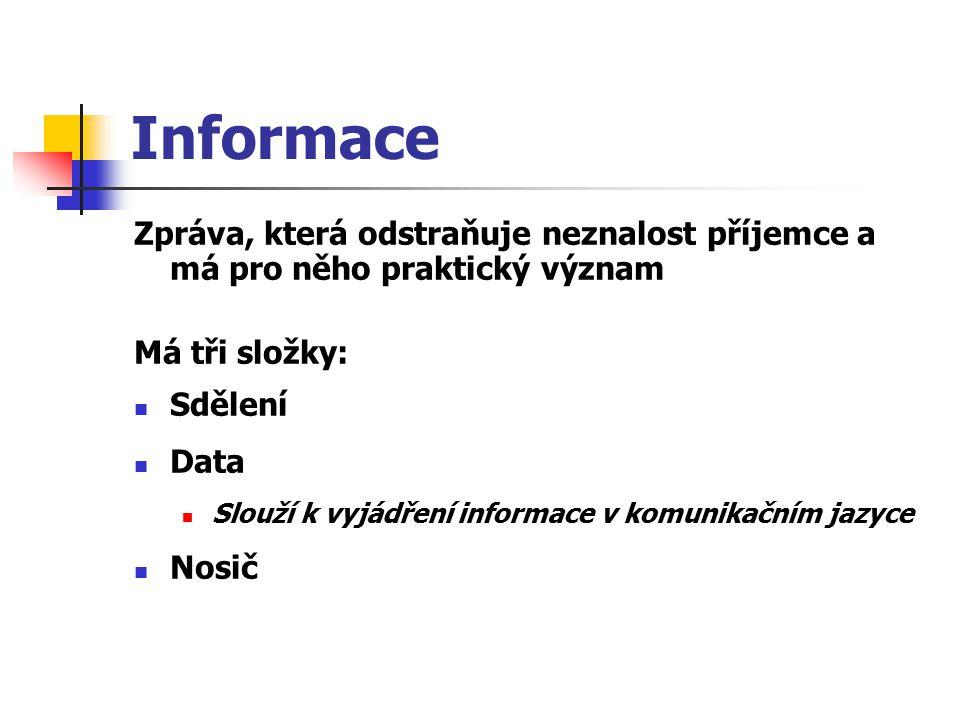 Informace Zpráva, která odstraňuje neznalost příjemce a má pro něho praktický význam Má tři složky: Sdělení Data Slouží k vyjádření informace v komuni