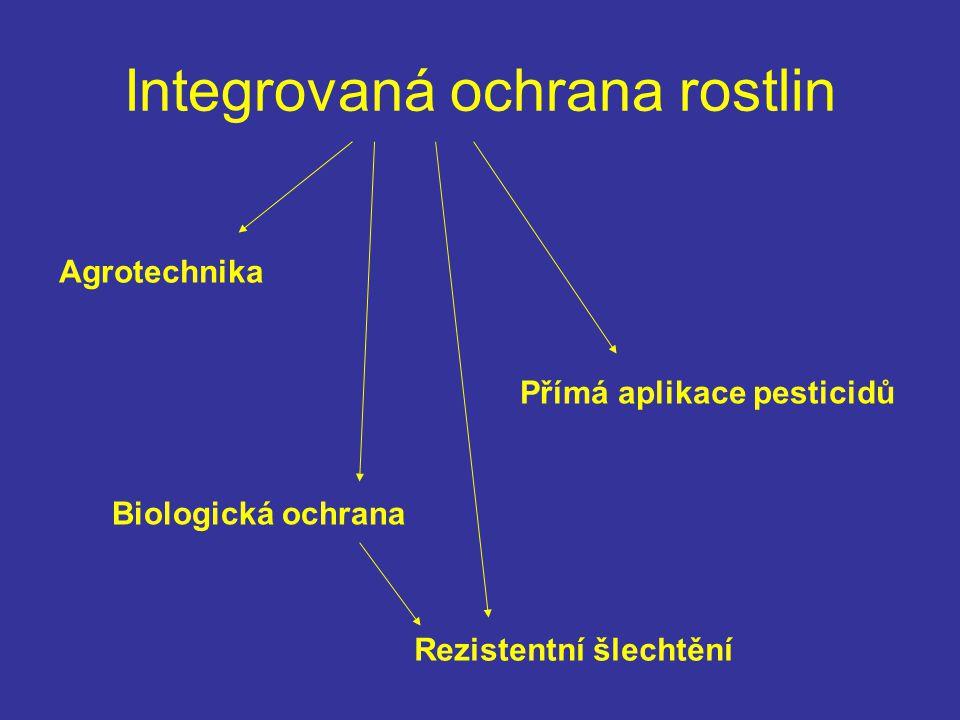 Integrovaná ochrana rostlin Agrotechnika Biologická ochrana Rezistentní šlechtění Přímá aplikace pesticidů