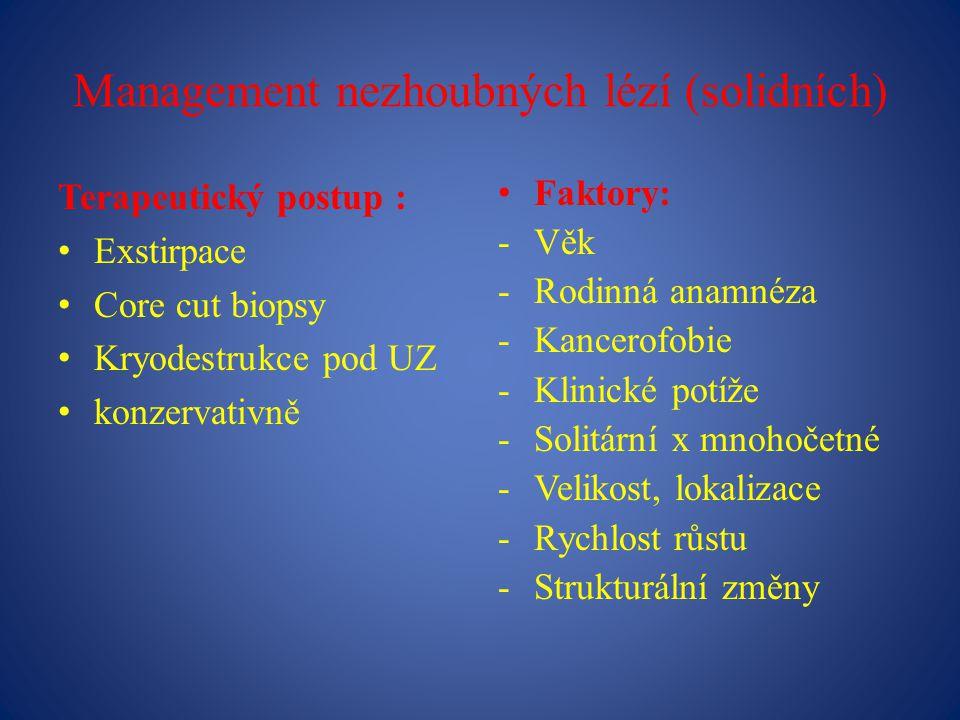 Management nezhoubných lézí (solidních) Terapeutický postup : Exstirpace Core cut biopsy Kryodestrukce pod UZ konzervativně Faktory: -Věk -Rodinná anamnéza -Kancerofobie -Klinické potíže -Solitární x mnohočetné -Velikost, lokalizace -Rychlost růstu -Strukturální změny