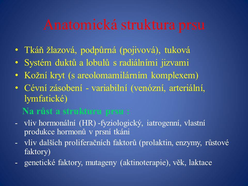 Anatomická struktura prsu Tkáň žlazová, podpůrná (pojivová), tuková Systém duktů a lobulů s radiálními jizvami Kožní kryt (s areolomamilárním komplexem) Cévní zásobení - variabilní (venózní, arteriální, lymfatické) Na růst a strukturu prsu : - vliv hormonální (HR) -fyziologický, iatrogenní, vlastní produkce hormonů v prsní tkáni -vliv dalších proliferačních faktorů (prolaktin, enzymy, růstové faktory) -genetické faktory, mutageny (aktinoterapie), věk, laktace