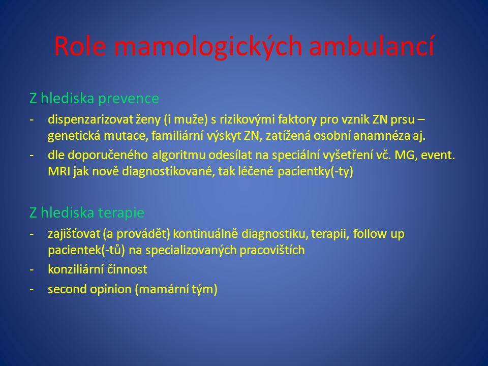 Role mamologických ambulancí Z hlediska prevence -dispenzarizovat ženy (i muže) s rizikovými faktory pro vznik ZN prsu – genetická mutace, familiární výskyt ZN, zatížená osobní anamnéza aj.