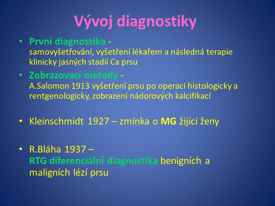 Vývoj diagnostiky První diagnostika - samovyšetřování, vyšetření lékařem a následná terapie klinicky jasných stadií Ca prsu Zobrazovací metody - A.Salomon 1913 vyšetření prsu po operaci histologicky a rentgenologicky, zobrazení nádorových kalcifikací Kleinschmidt 1927 – zmínka o MG žijící ženy R.Bláha 1937 – RTG diferenciální diagnostika benigních a maligních lézí prsu