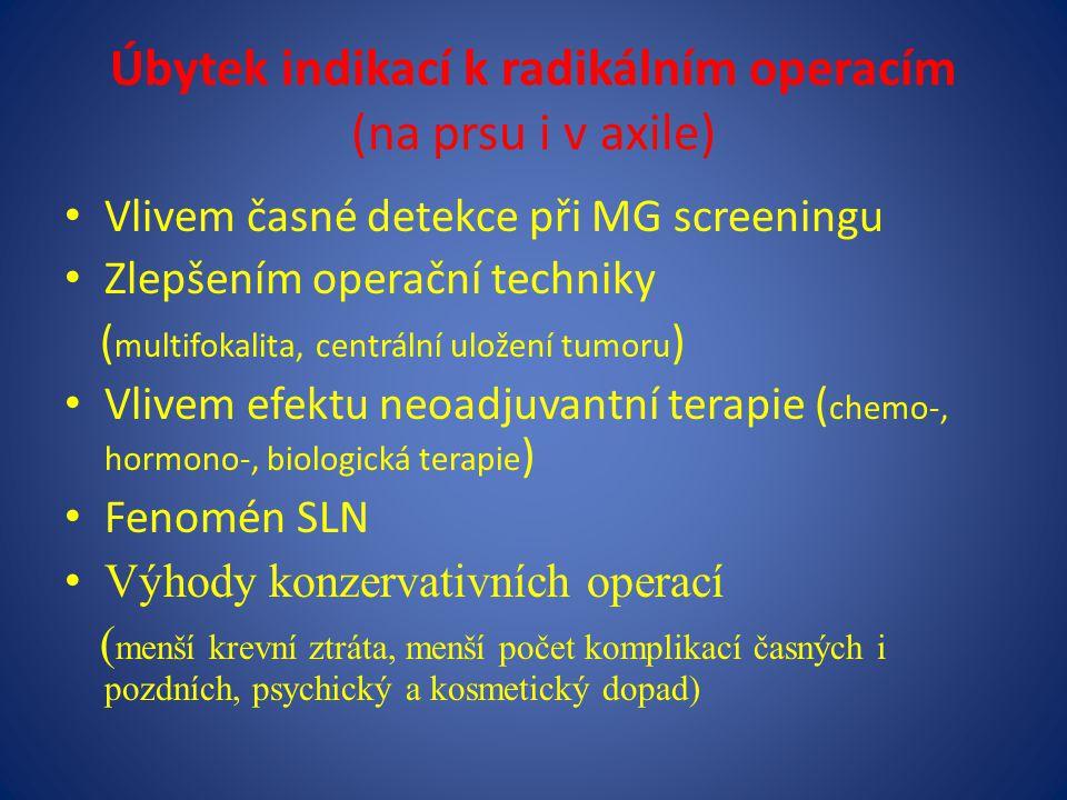 Úbytek indikací k radikálním operacím (na prsu i v axile) Vlivem časné detekce při MG screeningu Zlepšením operační techniky ( multifokalita, centrální uložení tumoru ) Vlivem efektu neoadjuvantní terapie ( chemo-, hormono-, biologická terapie ) Fenomén SLN Výhody konzervativních operací ( menší krevní ztráta, menší počet komplikací časných i pozdních, psychický a kosmetický dopad)