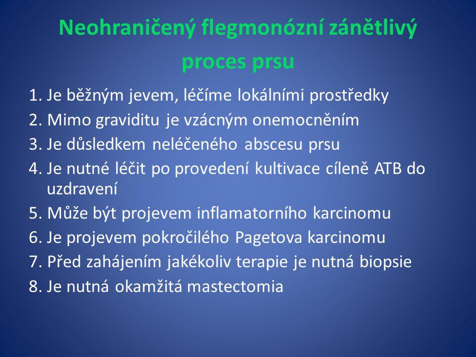Neohraničený flegmonózní zánětlivý proces prsu 1.Je běžným jevem, léčíme lokálními prostředky 2.