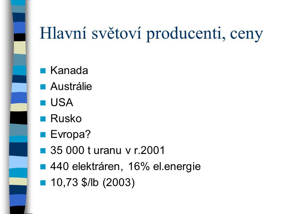 Hlavní světoví producenti, ceny Kanada Austrálie USA Rusko Evropa? 35 000 t uranu v r.2001 440 elektráren, 16% el.energie 10,73 $/lb (2003)