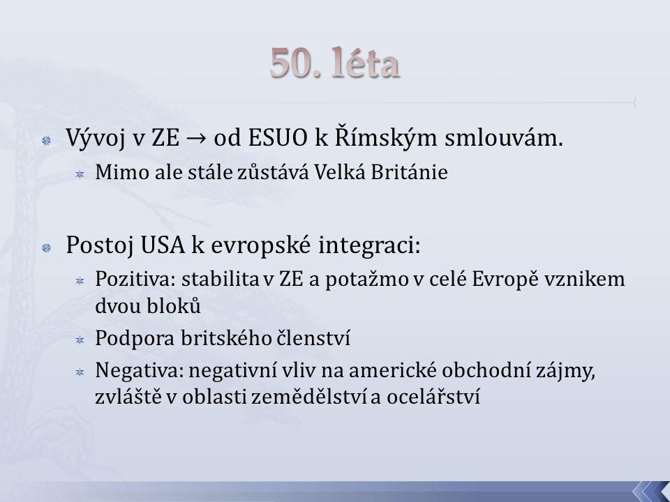  Vývoj v ZE → od ESUO k Římským smlouvám.