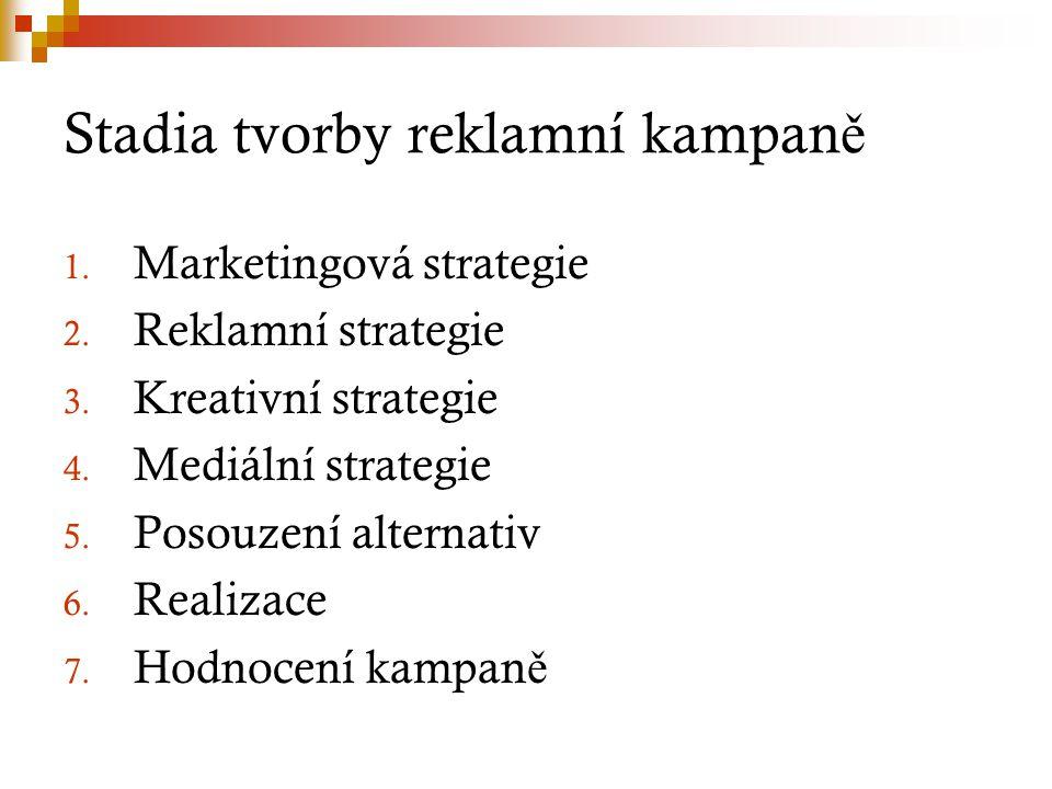 Stadia tvorby reklamní kampan ě 1. Marketingová strategie 2. Reklamní strategie 3. Kreativní strategie 4. Mediální strategie 5. Posouzení alternativ 6