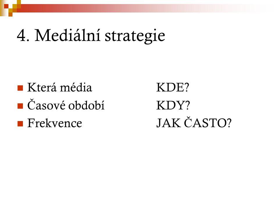 4. Mediální strategie Která médiaKDE? Č asové obdobíKDY? FrekvenceJAK Č ASTO?