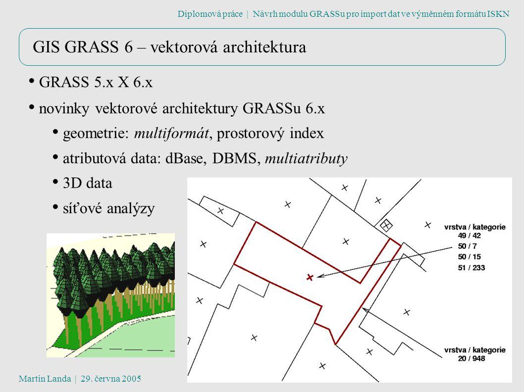 GIS GRASS 6 – vektorová architektura Diplomová práce | Návrh modulu GRASSu pro import dat ve výměnném formátu ISKN Martin Landa | 29.