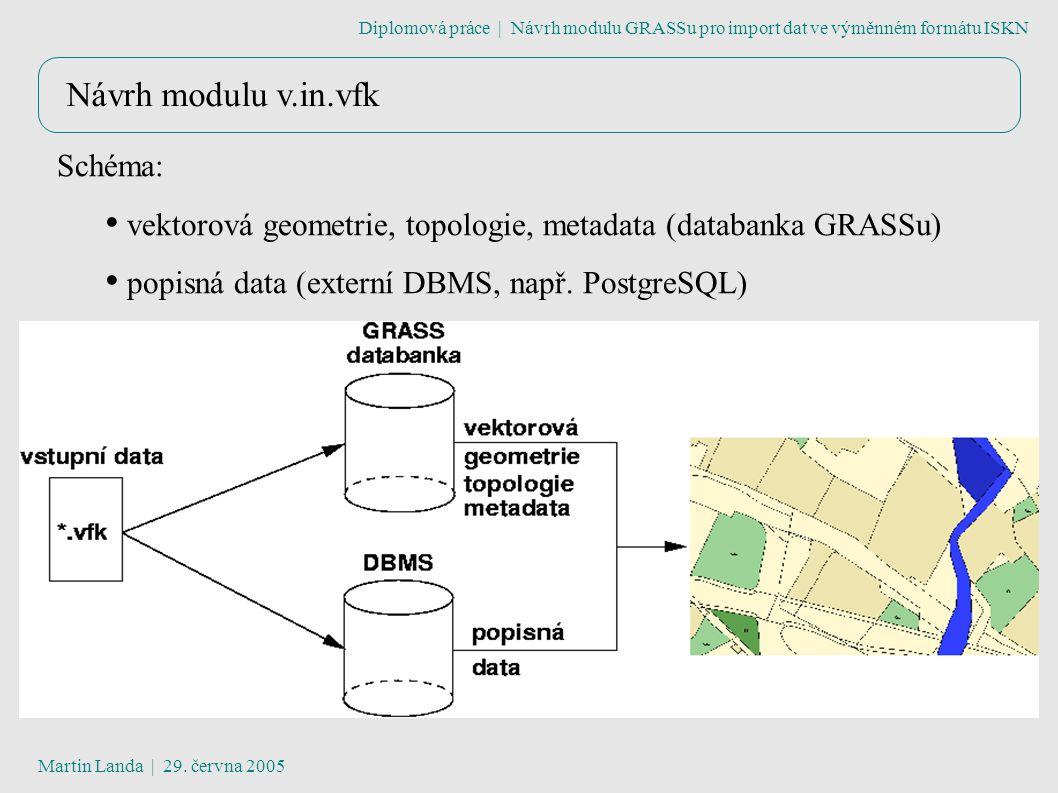 Návrh modulu v.in.vfk Diplomová práce | Návrh modulu GRASSu pro import dat ve výměnném formátu ISKN Martin Landa | 29.