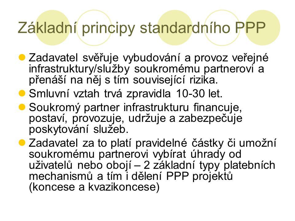 Základní principy standardního PPP Zadavatel svěřuje vybudování a provoz veřejné infrastruktury/služby soukromému partnerovi a přenáší na něj s tím so
