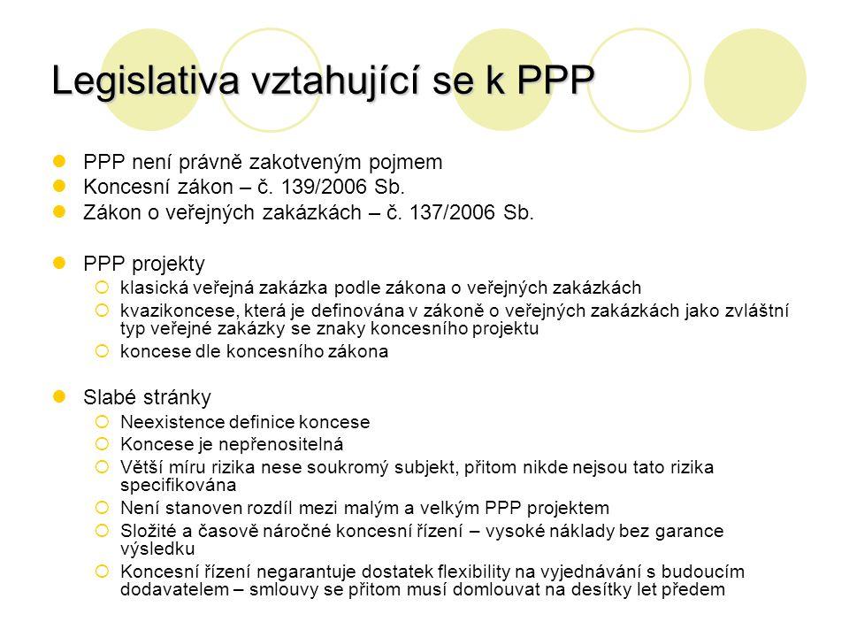 Legislativa vztahující se k PPP PPP není právně zakotveným pojmem Koncesní zákon – č. 139/2006 Sb. Zákon o veřejných zakázkách – č. 137/2006 Sb. PPP p