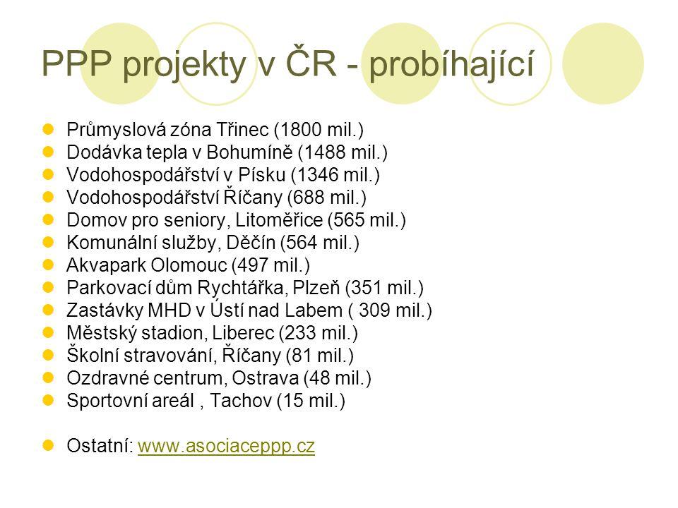 PPP projekty v ČR - probíhající Průmyslová zóna Třinec (1800 mil.) Dodávka tepla v Bohumíně (1488 mil.) Vodohospodářství v Písku (1346 mil.) Vodohospo