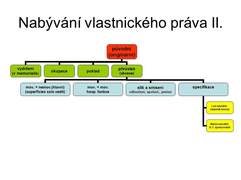 Nabývání vlastnického práva II.