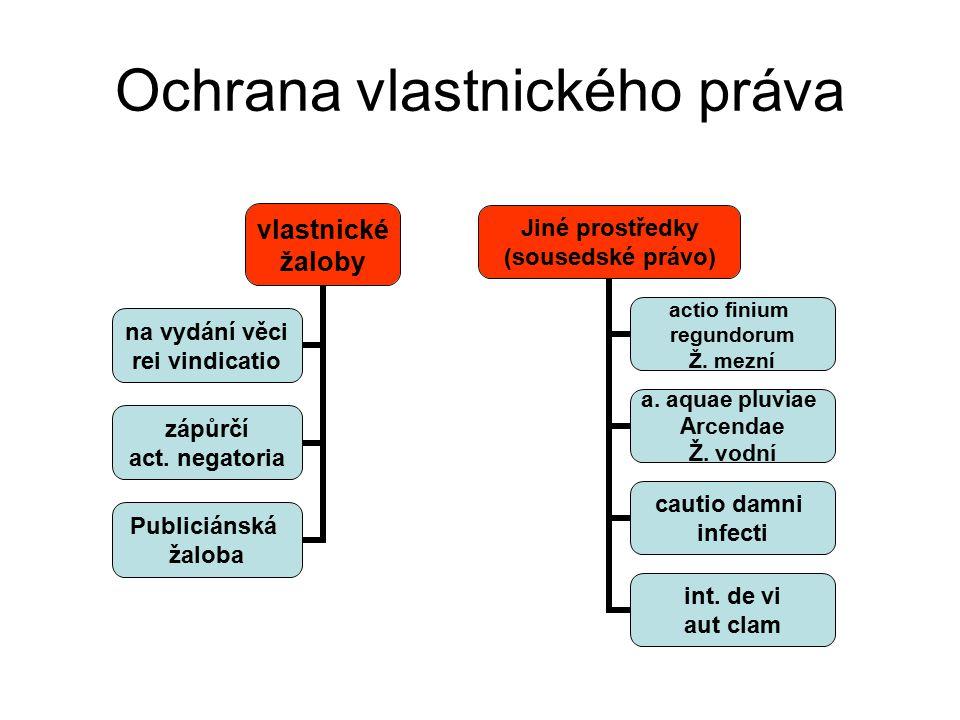 Ochrana vlastnického práva vlastnické žaloby na vydání věci rei vindicatio zápůrčí act.
