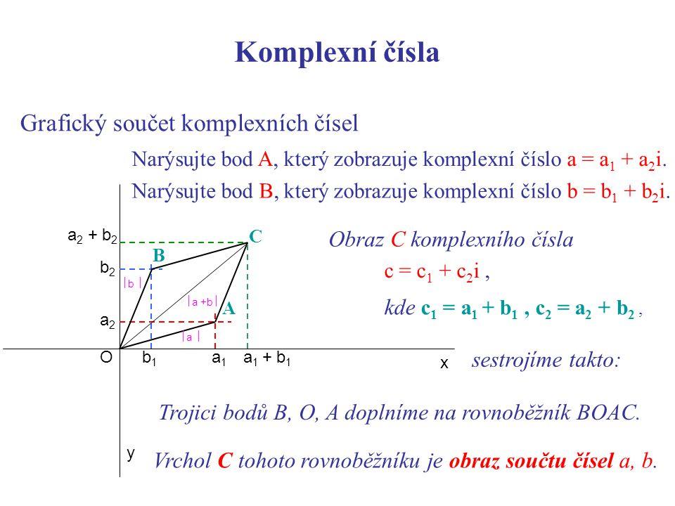 Komplexní čísla Grafický součet komplexních čísel x y a1a1 a2a2 A Narýsujte bod A, který zobrazuje komplexní číslo a = a 1 + a 2 i.