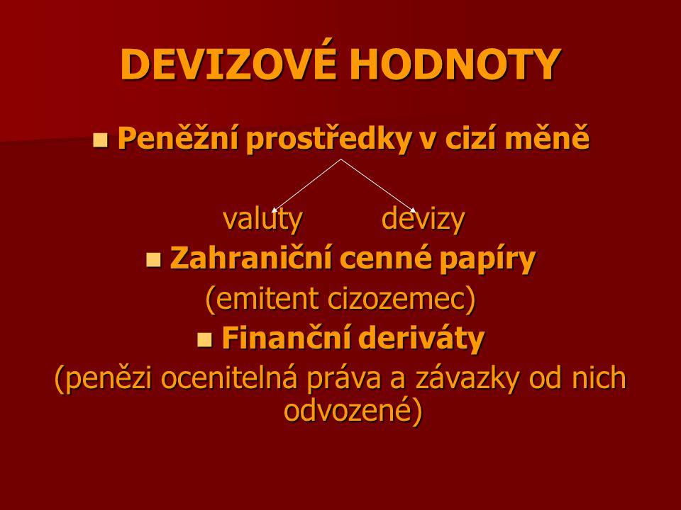 DEVIZOVÉ HODNOTY Peněžní prostředky v cizí měně Peněžní prostředky v cizí měně valutydevizy valutydevizy Zahraniční cenné papíry Zahraniční cenné papíry (emitent cizozemec) Finanční deriváty Finanční deriváty (penězi ocenitelná práva a závazky od nich odvozené)
