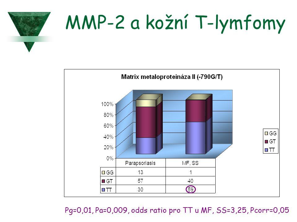 MMP-2 a kožní T-lymfomy Pg=0,01, Pa=0,009, odds ratio pro TT u MF, SS=3,25, Pcorr=0,05