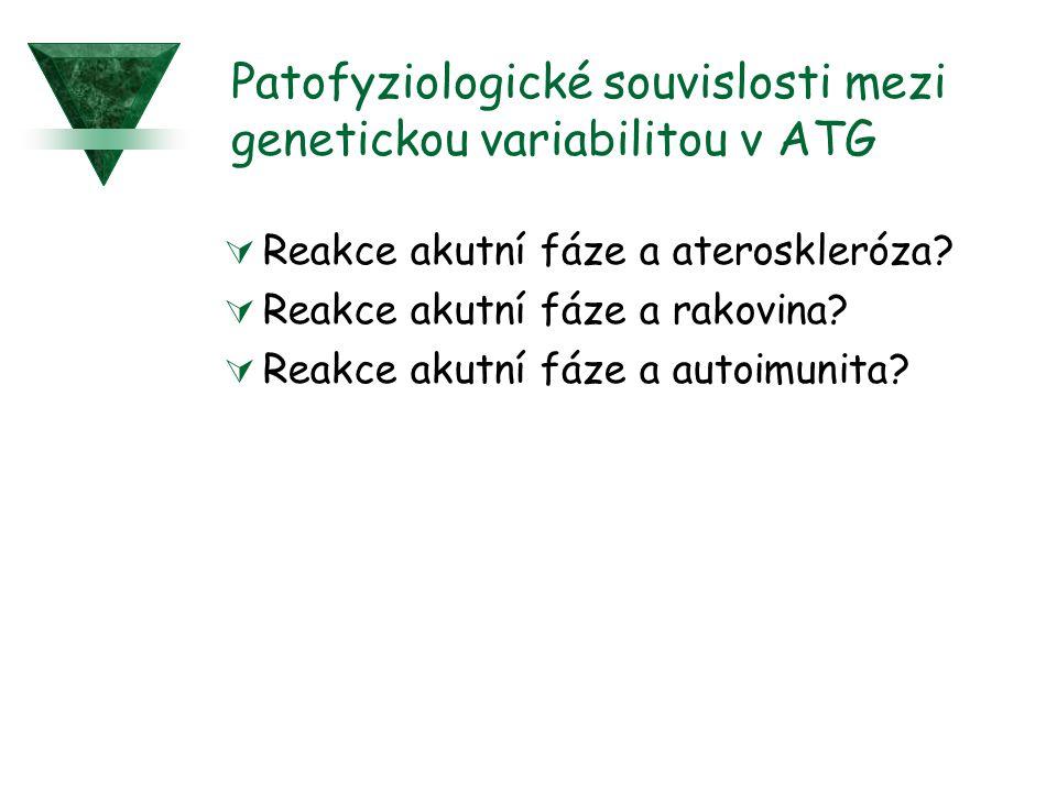 Patofyziologické souvislosti mezi genetickou variabilitou v ATG  Reakce akutní fáze a ateroskleróza?  Reakce akutní fáze a rakovina?  Reakce akutní