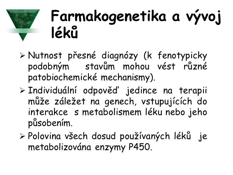 Farmakogenetika a vývoj léků  Nutnost přesné diagnózy (k fenotypicky podobným stavům mohou vést různé patobiochemické mechanismy).  Individuální odp