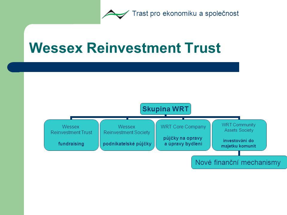 Wessex Reinvestment Trust Skupina WRT Wessex Reinvestment Trust fundraising Wessex Reinvestment Society podnikatelské půjčky WRT Core Company půjčky na opravy a úpravy bydlení WRT Community Assets Society investování do majetku komunit Nové finanční mechanismy Trast pro ekonomiku a společnost
