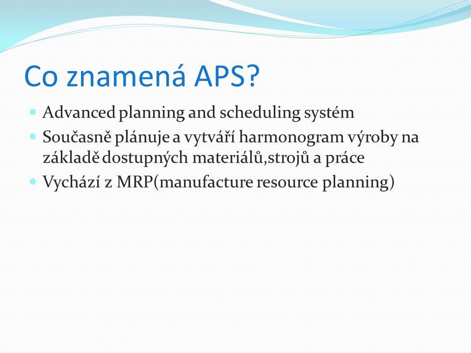Co znamená APS? Advanced planning and scheduling systém Současně plánuje a vytváří harmonogram výroby na základě dostupných materiálů,strojů a práce V