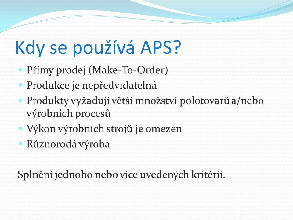 Kdy se používá APS? Přímy prodej (Make-To-Order) Produkce je nepředvidatelná Produkty vyžadují větší množství polotovarů a/nebo výrobních procesů Výko