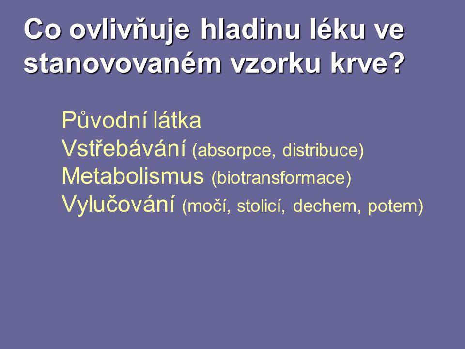 Co ovlivňuje hladinu léku ve stanovovaném vzorku krve.