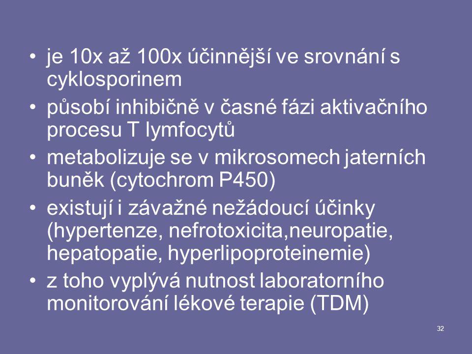 32 je 10x až 100x účinnější ve srovnání s cyklosporinem působí inhibičně v časné fázi aktivačního procesu T lymfocytů metabolizuje se v mikrosomech jaterních buněk (cytochrom P450) existují i závažné nežádoucí účinky (hypertenze, nefrotoxicita,neuropatie, hepatopatie, hyperlipoproteinemie) z toho vyplývá nutnost laboratorního monitorování lékové terapie (TDM)
